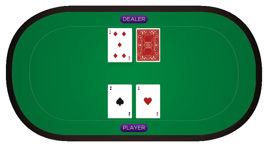 Blackjack - Splitting pairs